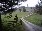 Rokovnjaška planinska pot... kmetija mi je delovala  kot nekakšen ranč  v Texasu, Kansasu, Oklahomi...