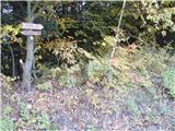 Rokovnjaška planinska pot...smer je znana ampak na Špilk - najvišji vrh Slovenije!? Ne, občine Lukovica pa ja - danes ne...