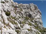 Prečenje Via de la Vita - Vevnica - Strug - PonceProti Planiški škrbini
