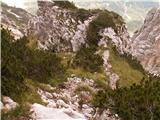 Prečenje Via de la Vita - Vevnica - Strug - PoncePo levi v dolino