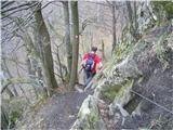 Boč - Donačka goraspust po varovani poti