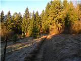 grahovo - Slivnica