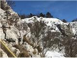 Podraška tura na Vipavskem, Nikolajeva smer IV/II-III 375mNa vrhu ga je lepo napihalo.