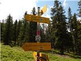 klippitztorl - Ladinger Spitze (Saualpe)