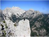 Rjavčki vrh ali Planinšca ( 1898m )