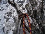 Grebensko prečenje Požgana Mlinarica-Spodnja Vrbanova špica...eden je zelo verjetno Prletov, drugi pa??...
