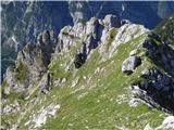 Kanceljni, Prevčev stolp, PlanjaZelo zahteven spodnji del grebena Kanceljnov