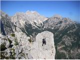 Rjavčki vrh ali Planinšca ( 1898m )Na grebenu