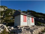 Old mountain hut on Kanin