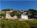 Old mountain hut on Kanin