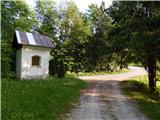 Ljubljanica - Sivka