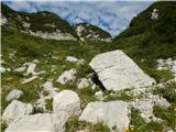 Ukanc - planina_za_migovcem