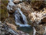 Medvodje - planina_brsnina
