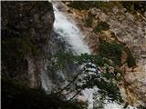 Waterfalls in Kot