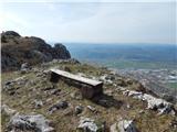 Srečanje Hribi.net 2016Klopca z izjemnim pogledom na Vipavsko dolino