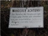 Slovenji Plajberk / Windisch Bleiberg - rabenberg