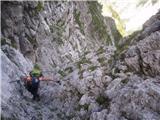 Strma peč po Via Norinaferata Norina
