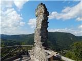 Gorenja Žaga - Grad Kostel