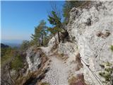 Vače - Zasavska Sveta gora