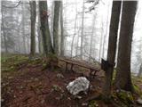 Možjanca - Kopa (Partizanski vrh)
