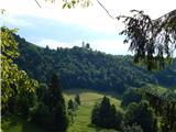 Suhi Dol - Stražni stolp pod vrhom Kovčka