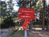 Podgora - Ermanovec
