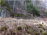 Medvodje - planina_spodnja_dolga_njiva