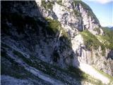 Strma peč po Via Norinavidna polica, kjer gre pot