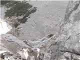 Grebensko prečenje Požgana Mlinarica-Spodnja Vrbanova špicaDaleč je do podna