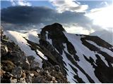 BegunjščicaVeliki vrh