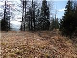 jelendol_grascina_puterhof - Primožkovi hribi