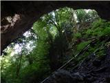 Jelovička in Mihova jama