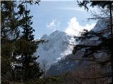 Goli vrh  1787 mnmrazgled