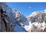 Grape, slapovi, zimski alpinistični vzponi...in vonj po pivu je bil vse močnejši.