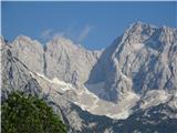 Goli vrh  1787 mnmKoroška in Kranjska Rinka ter Skuta z ledenikom
