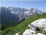 Goli vrh  1787 mnmsta notri žig in vpisna knjiga