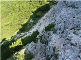 Kalški grebenKrušljiv del