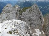 Kanceljni, Prevčev stolp, PlanjaPogled na Prevčev stolp, Goličico, Kanceljne in na desni na najin pristop.