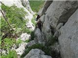 Južni VelebitPrehod nad Manito pečjo je olajšan z jeklenico