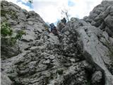 Južni VelebitPri sestopu v smeri Goliča nam pomaga jeklenica