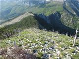 Južni VelebitSestop na sedlo in potem dolgo prečenje v desno