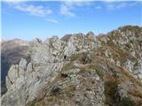 Creta di Timau in Cima Avostanisgreben proti vrhu