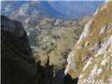 Creta di Timau in Cima Avostanissedlo v zah grebenu-pogled na pl Palgrande di sopra-tu zaviješdesno na južna pobočja